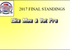 pro-points-banner