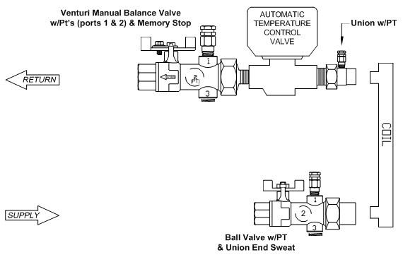 Manual Venturi 2-Way Hard Piping Package 1-1/2