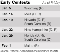 Early Contest Calendar