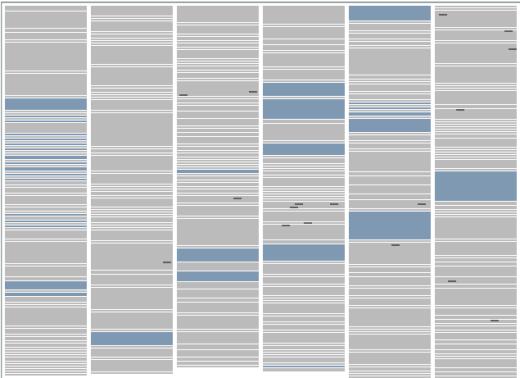 New York Times Transcript Analyzer