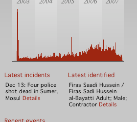 iraq-body-count