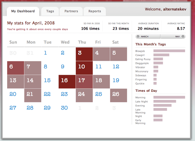BedPost helps you track your grown up activities.