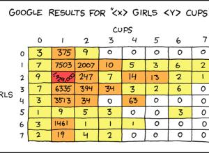 x_girls_y_cups