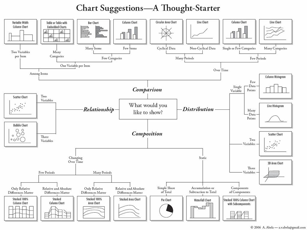 chart-chart