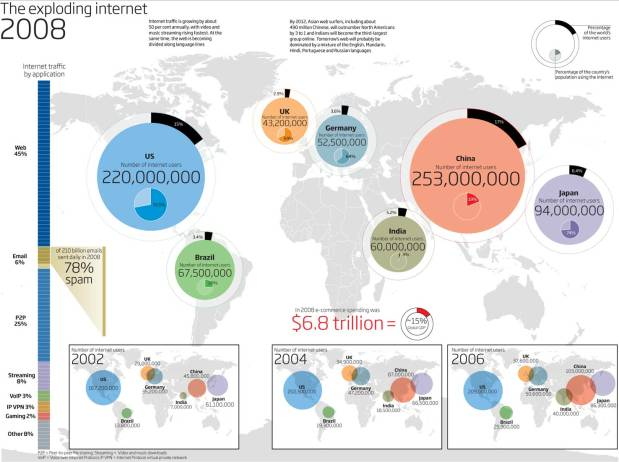 exploding-internet
