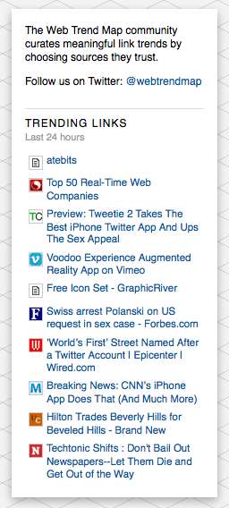 Trending Links Sidebar