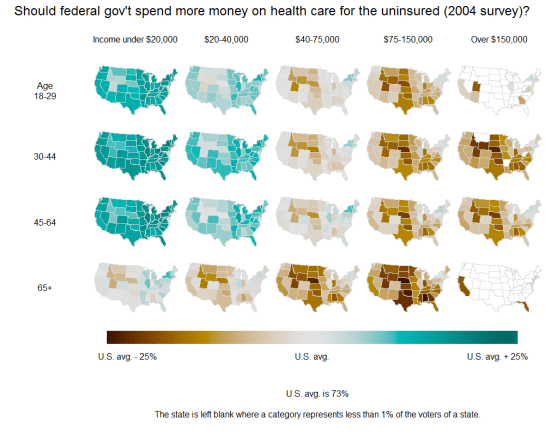 health care 2004 by state, age, and income