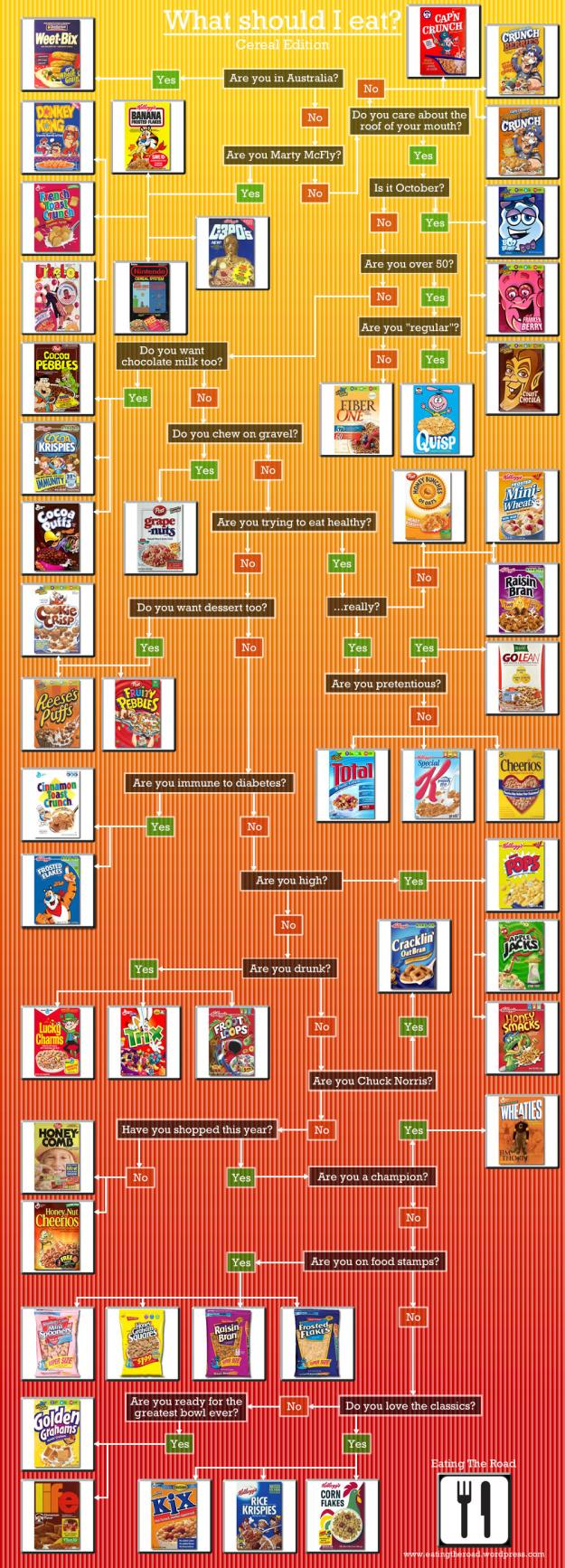 where-to-eat-cereal1