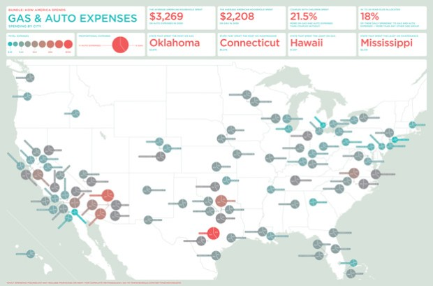 Infographic Getting Around Cities