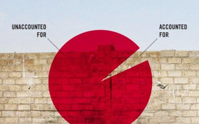 Iraq funds unaccounted for pie chart