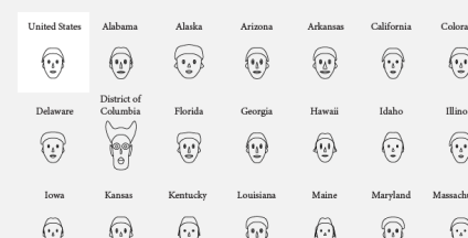 How to visualize data with cartoonish faces