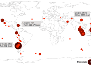 Earthquakes in 2010