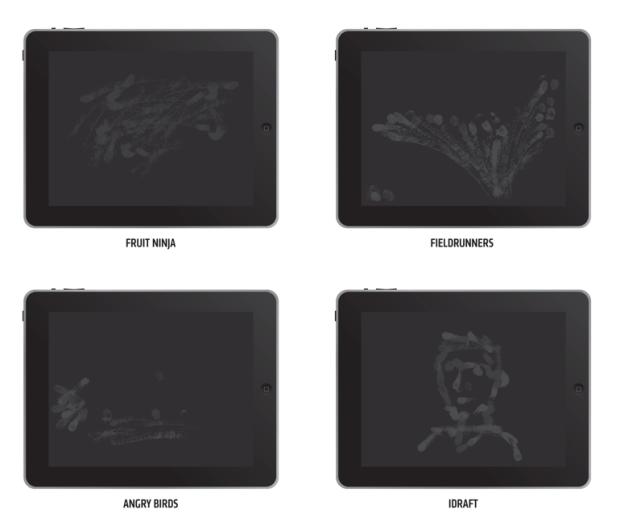 iPad fingerprints - partial