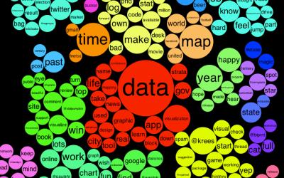Tweet Topic Explorer by Neoformix