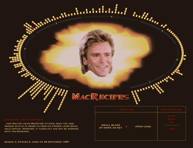 MacRecipes