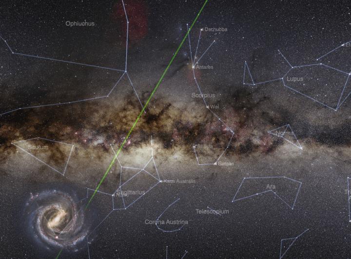 Sky survey