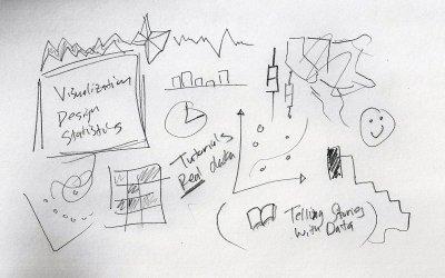 Brainstorming a Book