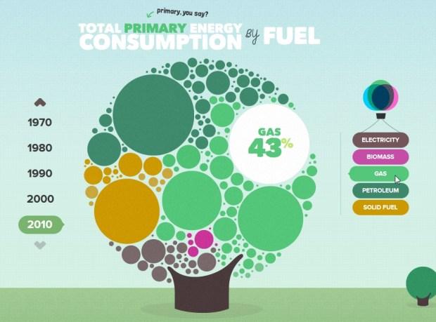 UK Energy