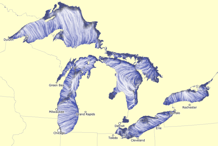 Great Lakes water flow