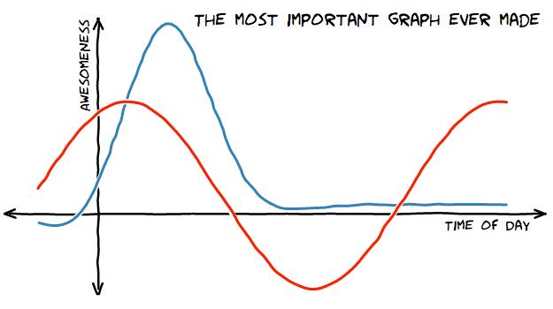 xkcd-style plots