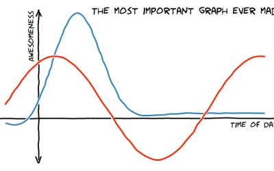 xkcd-style plots