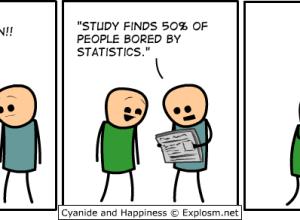 50% Statistics