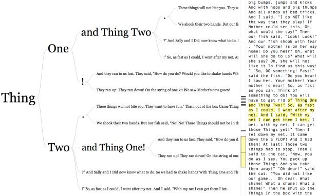 Word tree