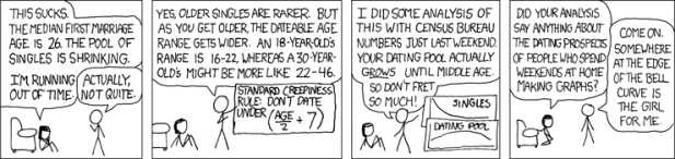 xkcd dating pool formula Xkcd standard creepiness rule input the birth dates of two people to find out the  date when their relationship stops (or would have stopped) being creepy.