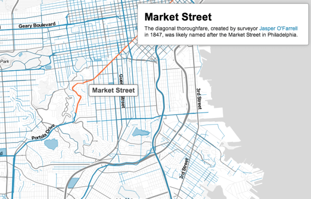 History of SF street names