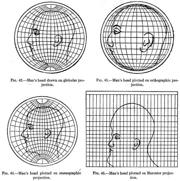 Map projection with a face