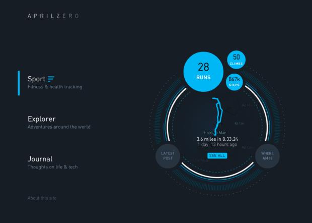 Aprilzero data collection
