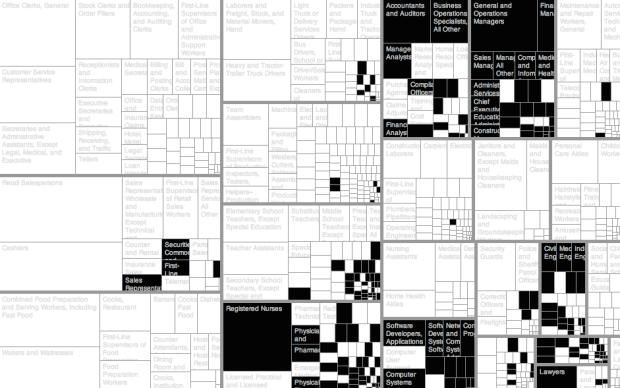 Interactive treemap