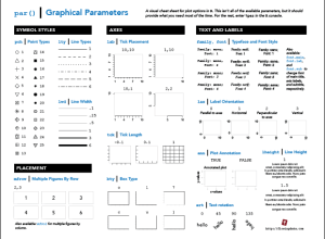 cheatsheet-graphical-par-2