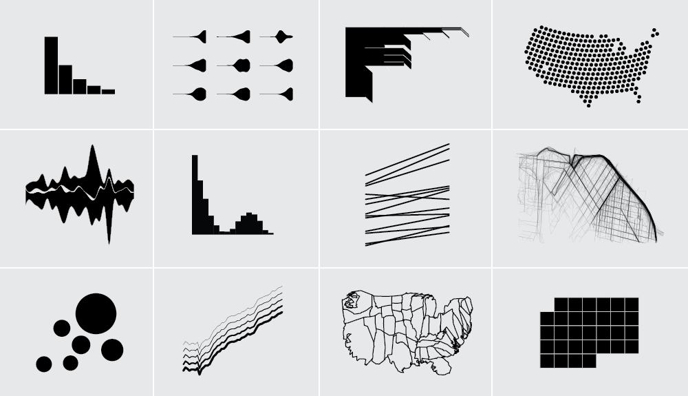 Visualization in R