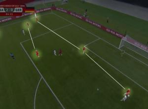 Soccer gaps