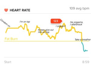 Heart rate during sex