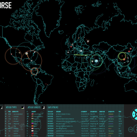 Internet attack map