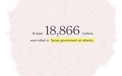 Syrian government attacks
