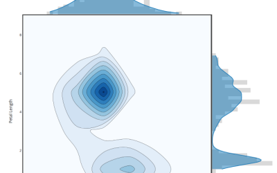Plotly open source