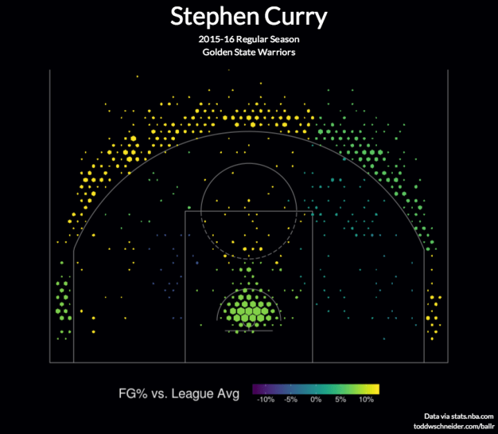 Stephen Curry shot chart