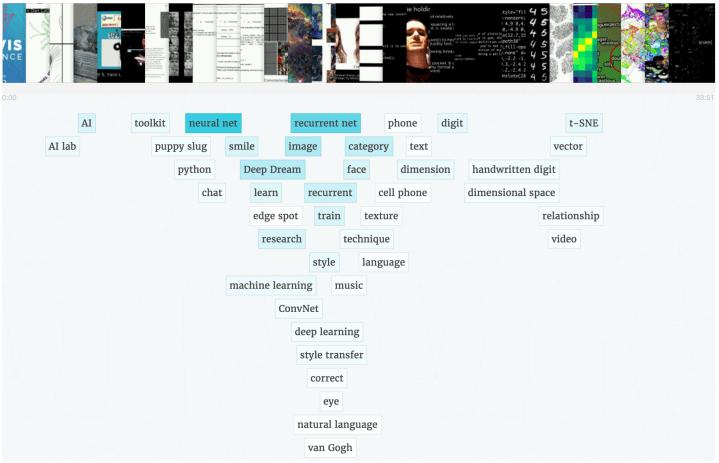 OpenVisConf talks