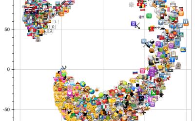 Emoji similarity