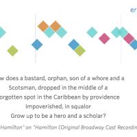 Hamilton rhymes