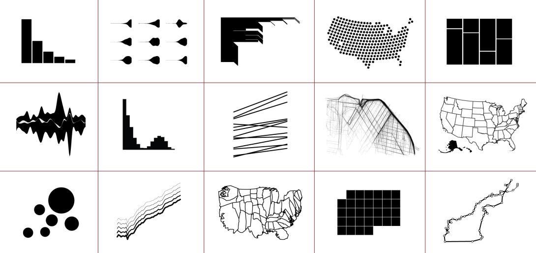 visualization-in-r