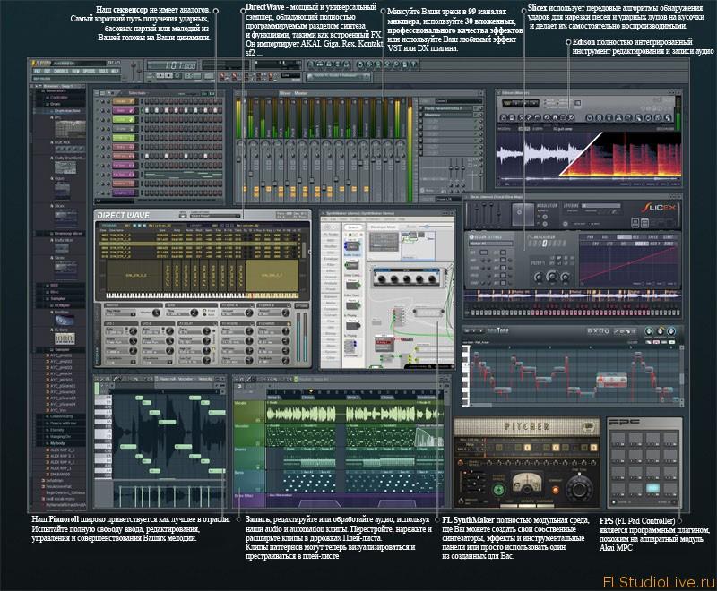 Что такое FL Studio?