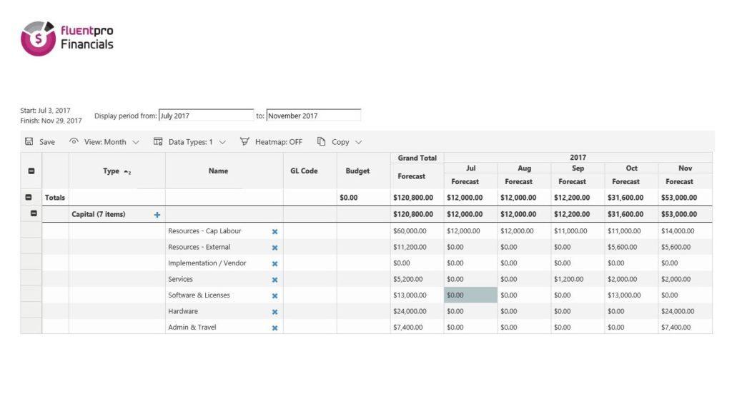 FluentPro Financials for Project Online Over Budget No More