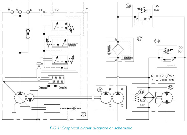 The Real Value Of Hydraulic Circuit Diagrams - Fluid Power Journal