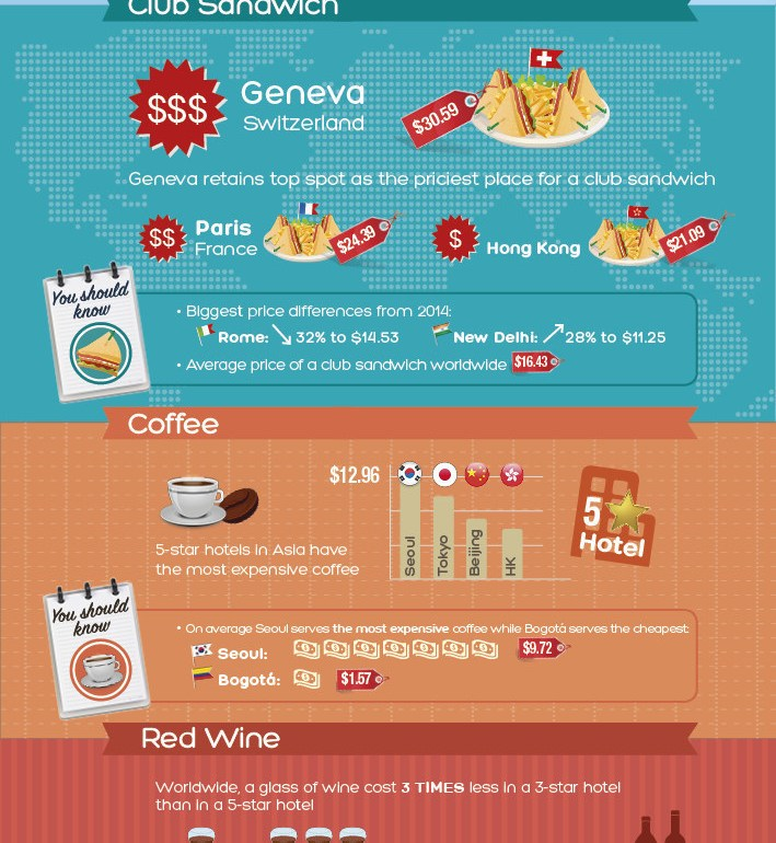 INFOGRAPHIC: Room Service Facts Around the Globe