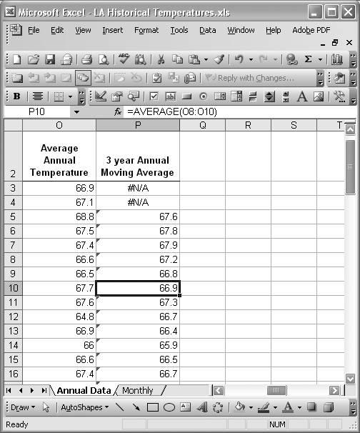 Computing Moving Averages Time Series Analysis