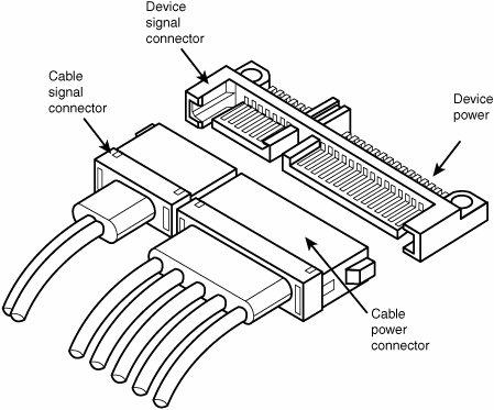 hhd sata diagrama de cableado